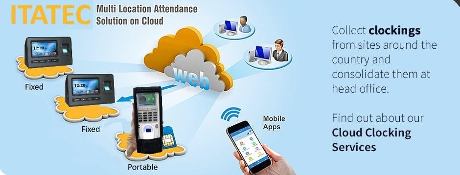 Time & Attendance - Access Control - Itatec